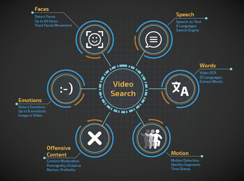 Babbobox Video Search Engine