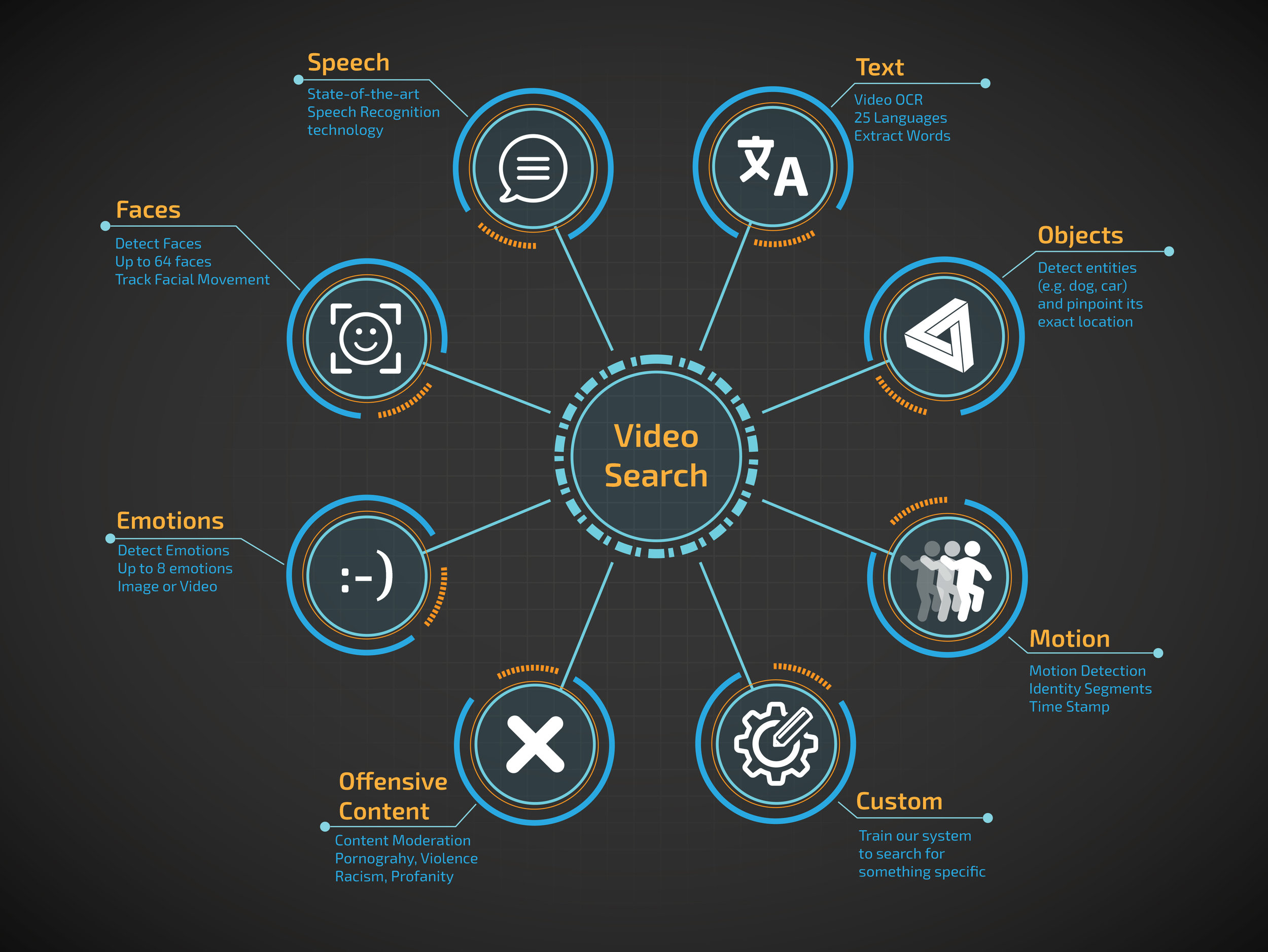 video-search-as-a-service