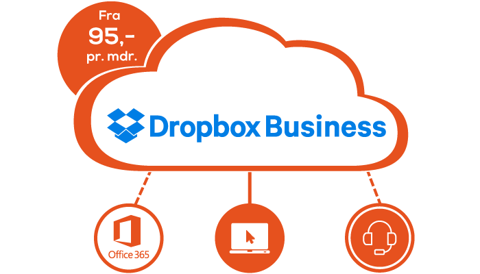 Exato Dropbbox for business