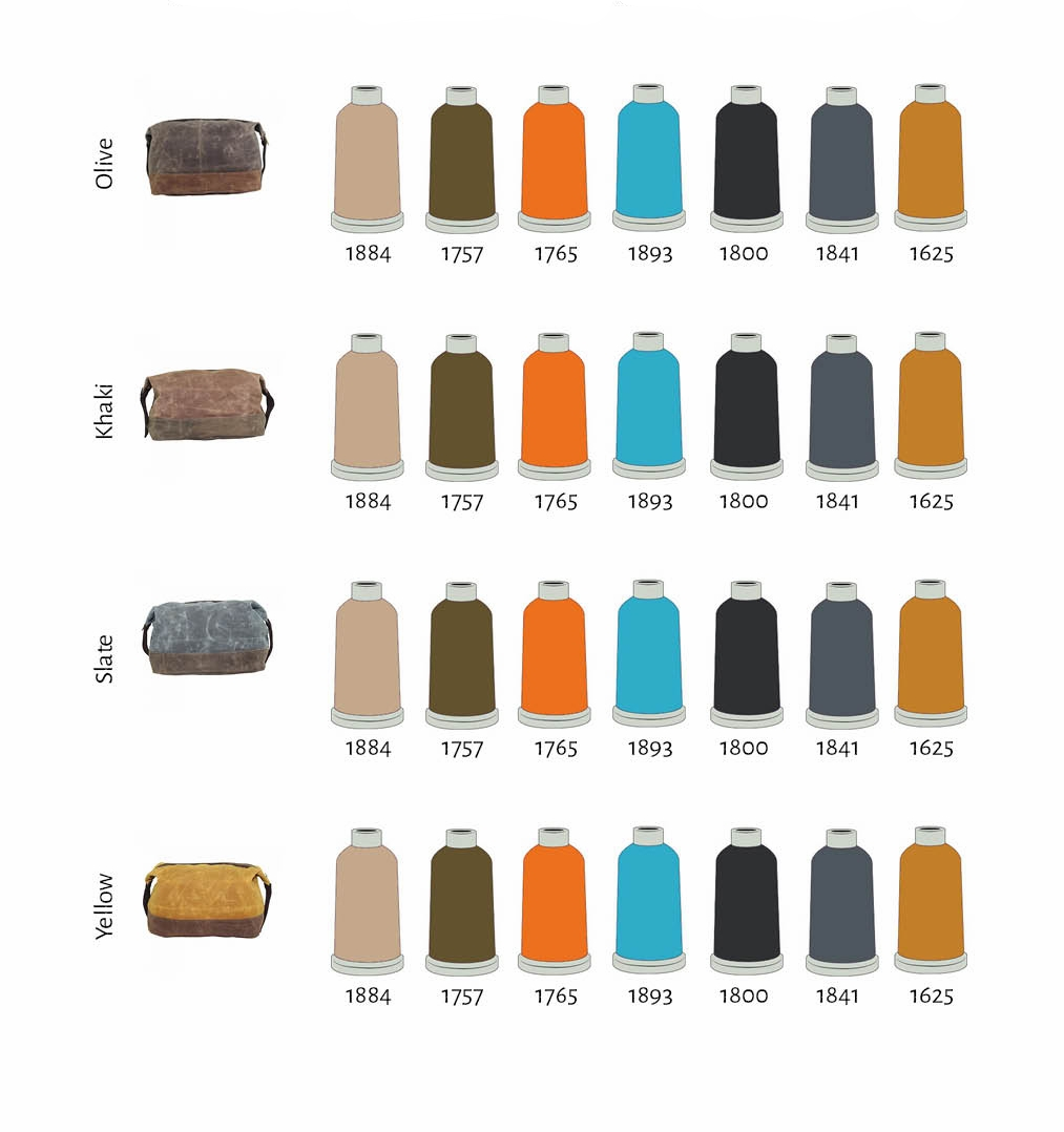 Recommended Thread Colors Wax Canvas Boat Dopps.jpg
