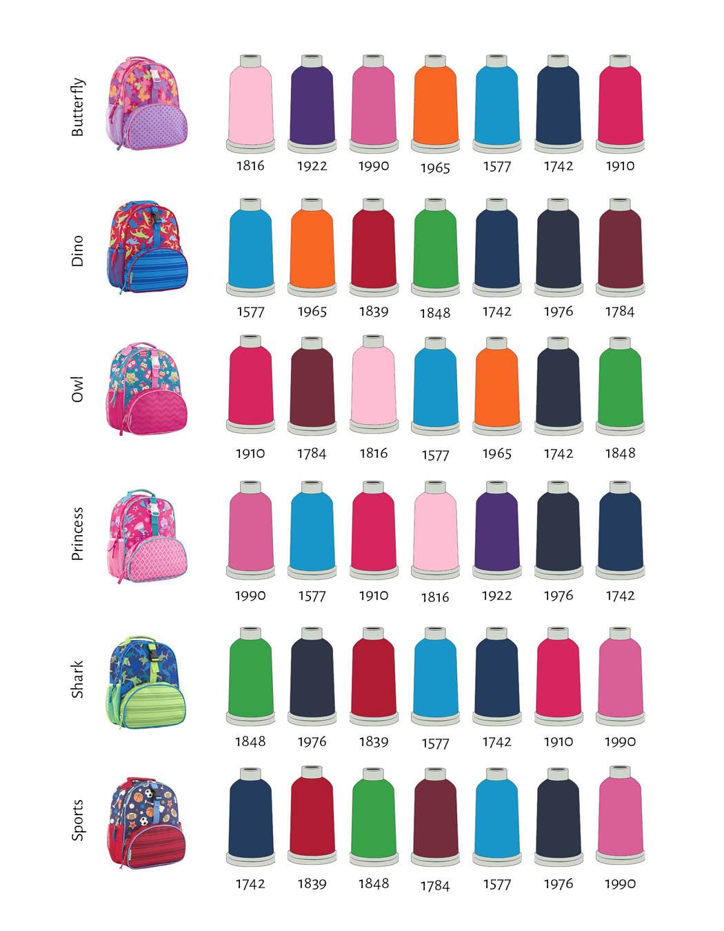 Reccomended Thread Backpacks.jpg