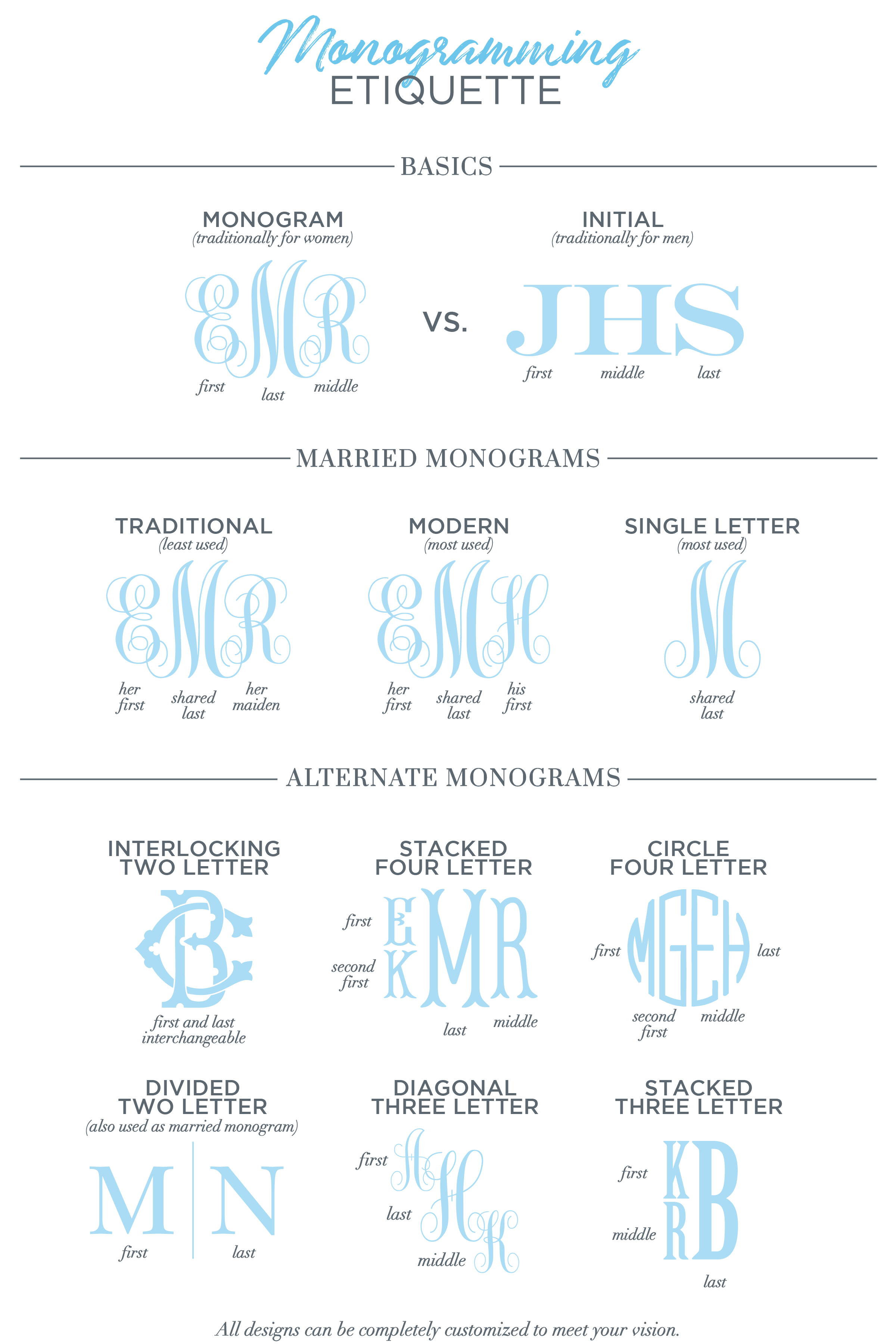 Monogram Infographic-01.jpg