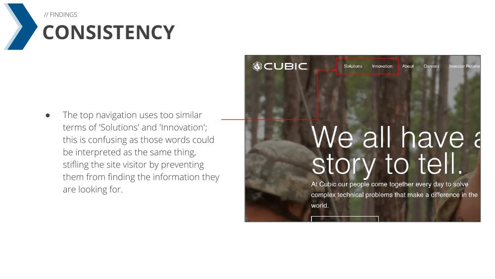 Cubic-Heuristic-4.jpg