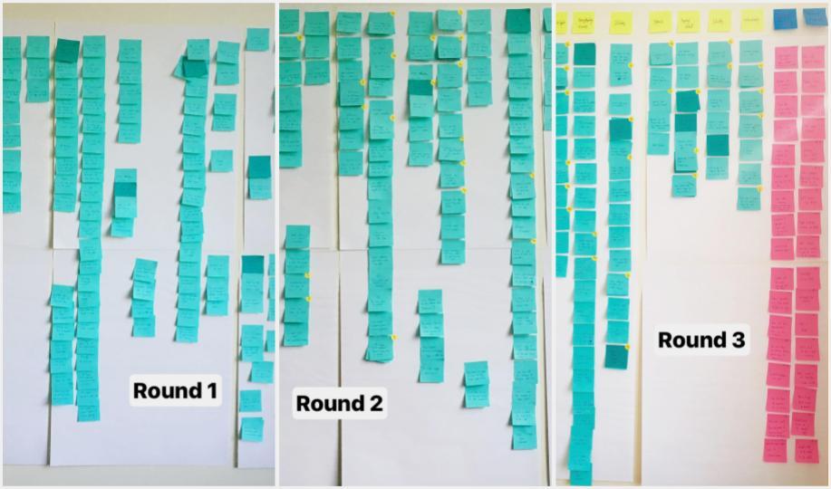 nextbusaffinitydiagram.jpg