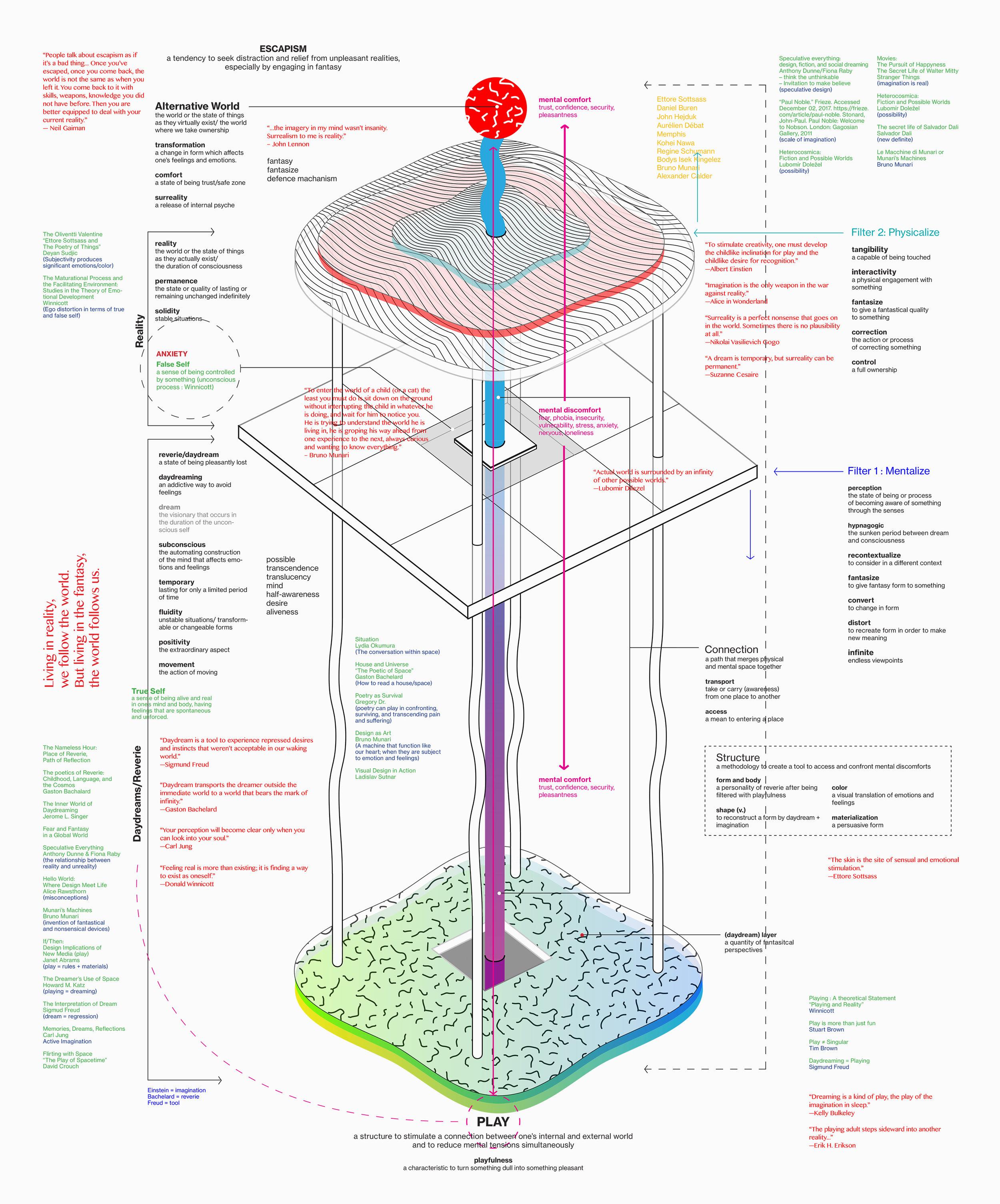 diagram-tara.jpg