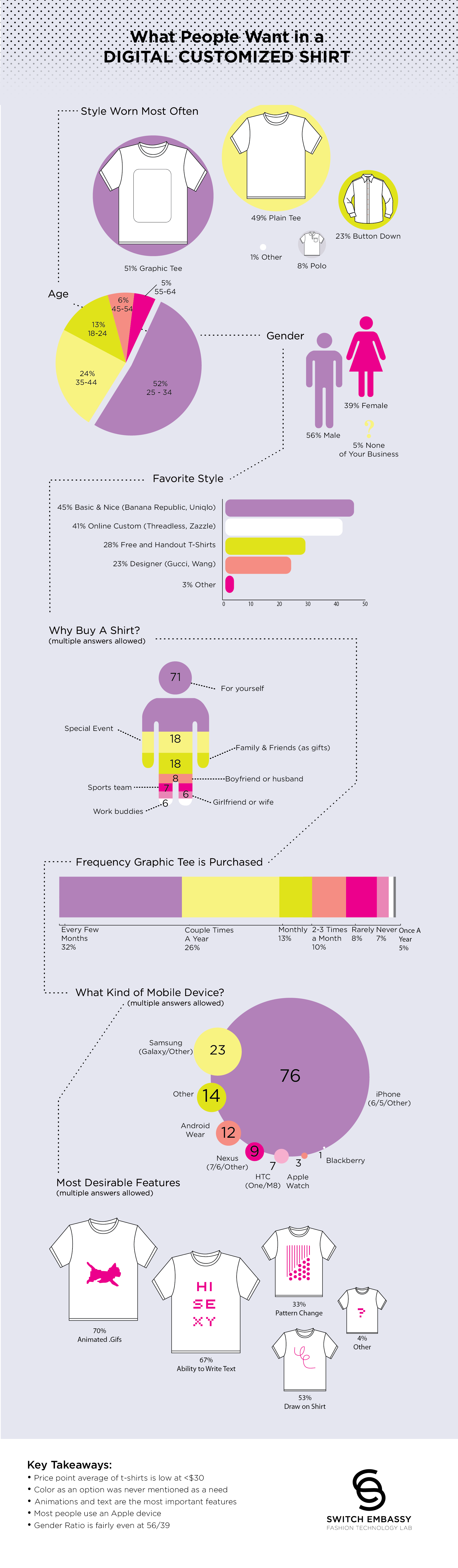 Typeform Results 103 People-01.png