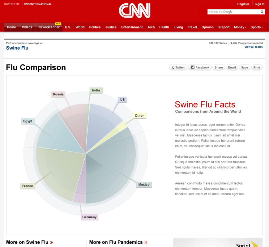 CNN_FLU_01_InteractiveGraphs.jpg