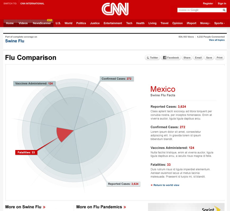 CNN_FLU_02_InteractiveGraphs.jpg