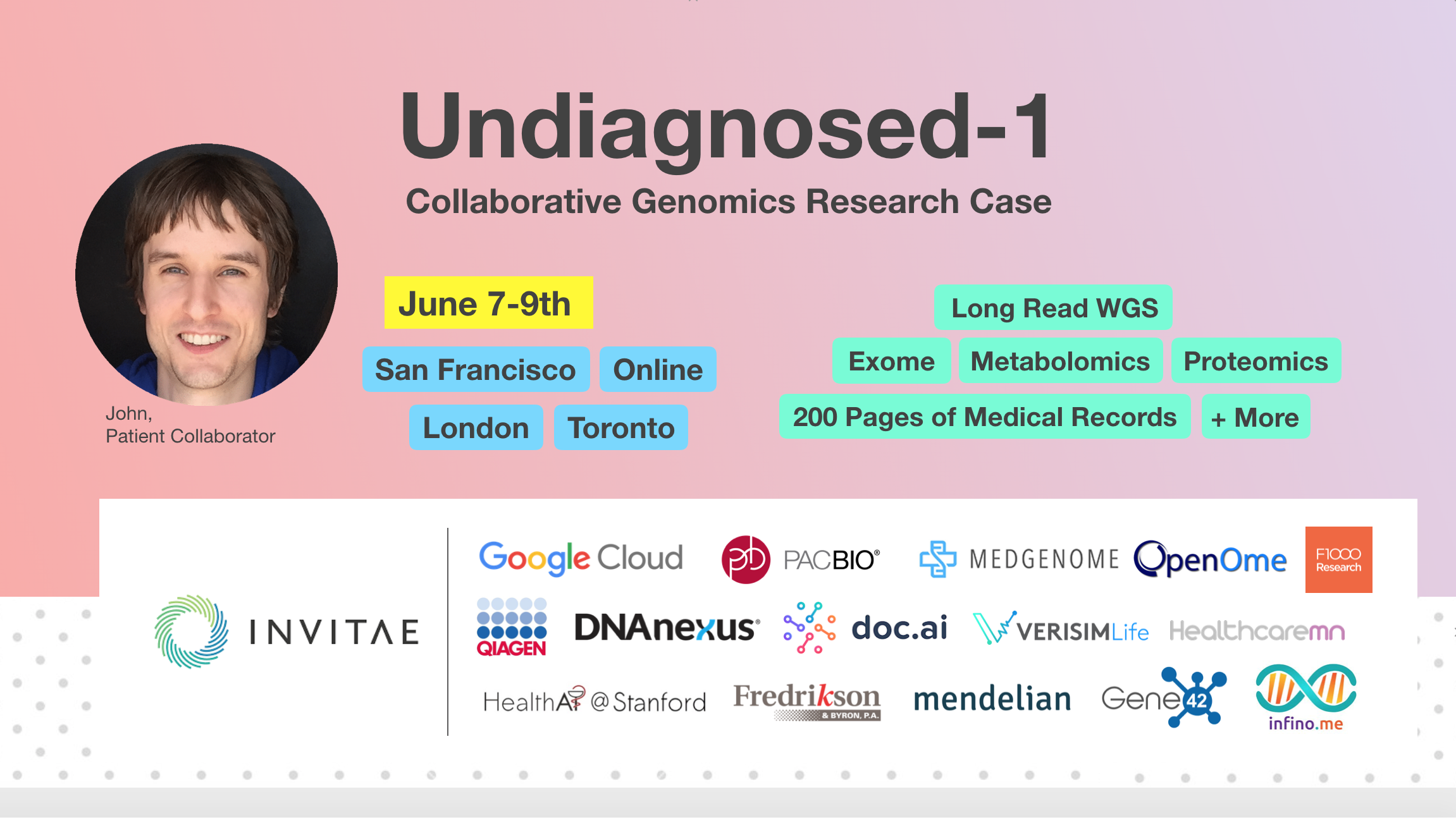 Undiagnosed-1 Poster.