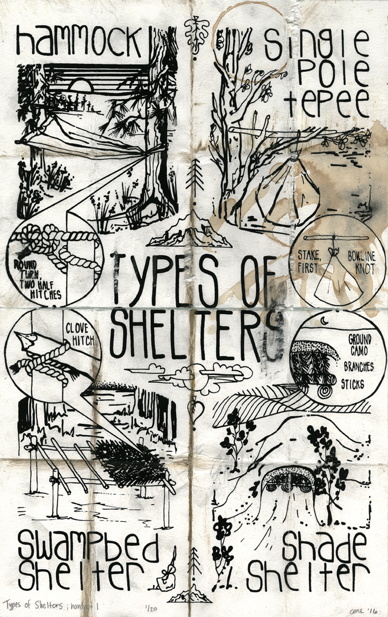 Types of Shelters; handout 1  2016  screen print
