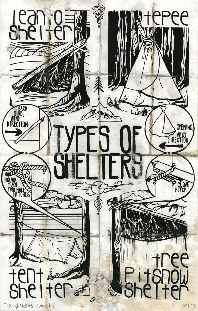 Types of Shelters; handout 2  2016  screen print