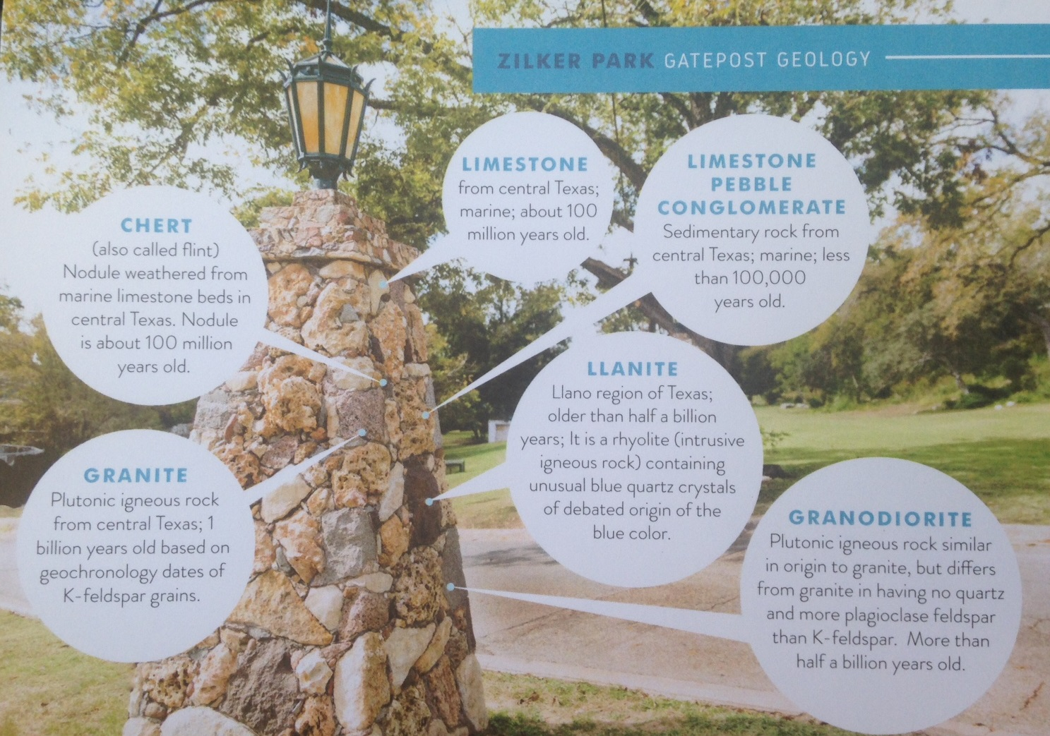 Post card of the restored lamp posts at Barton Springs identifying rock types.