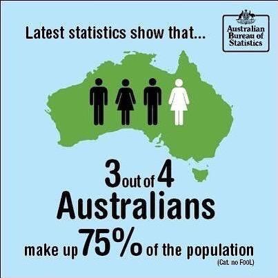 I learn something new everyday... . #dankmemes #memes #memesdaily #nichememesdaily #meme #memes😂 #memestagram #australia #aussie #aussiesofinstagram