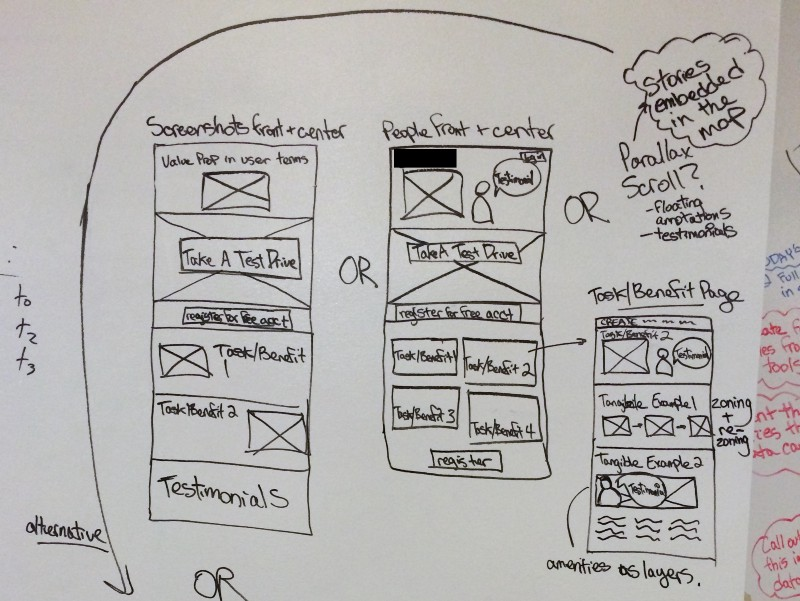 Whiteboard sketches for a client website homepage