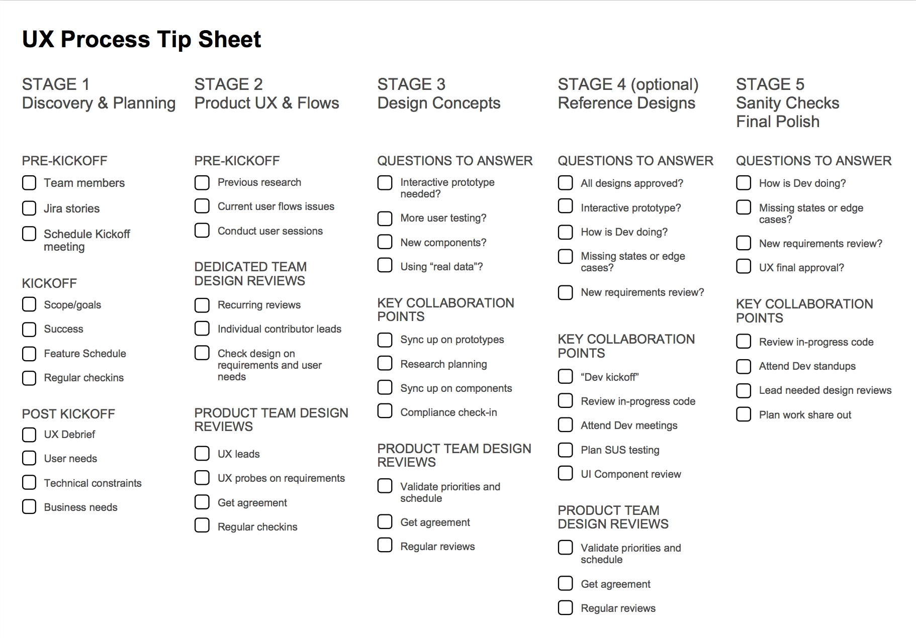 IMAGE: UX Process Tip sheet that simplified the large wall-size service blueprint into a cubicle-sized checklist.