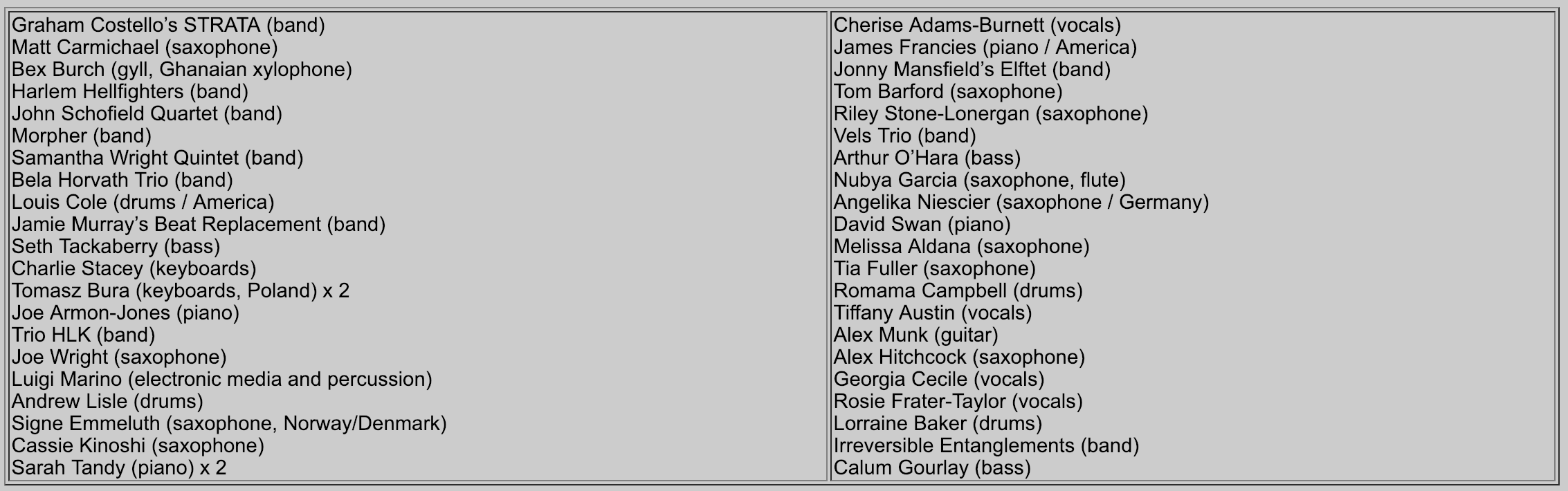 The Sandy Brown jazz List of 42 for 2019.