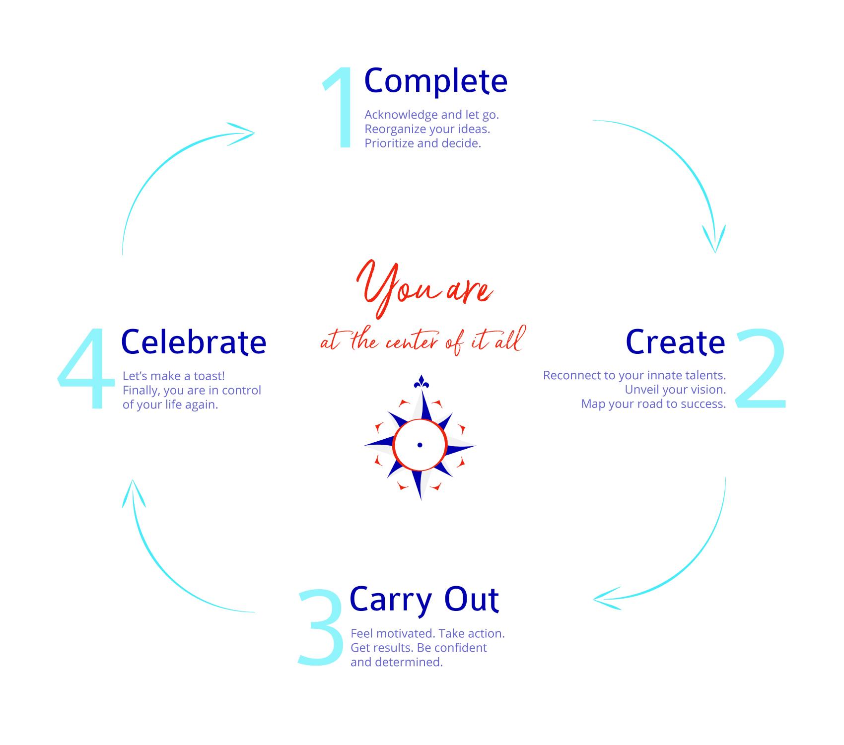 Cantu method infographic.jpg
