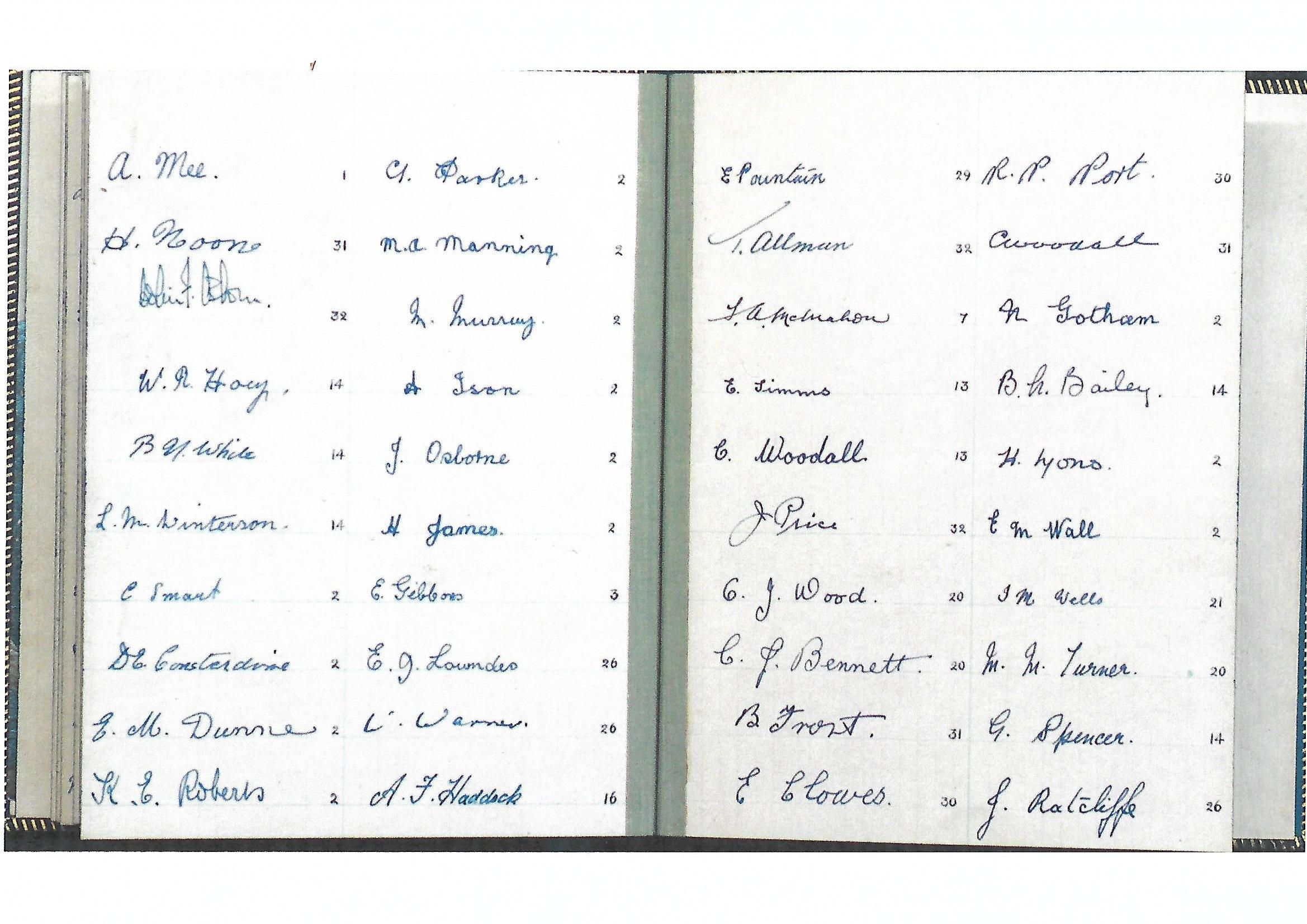 Staff List 1947