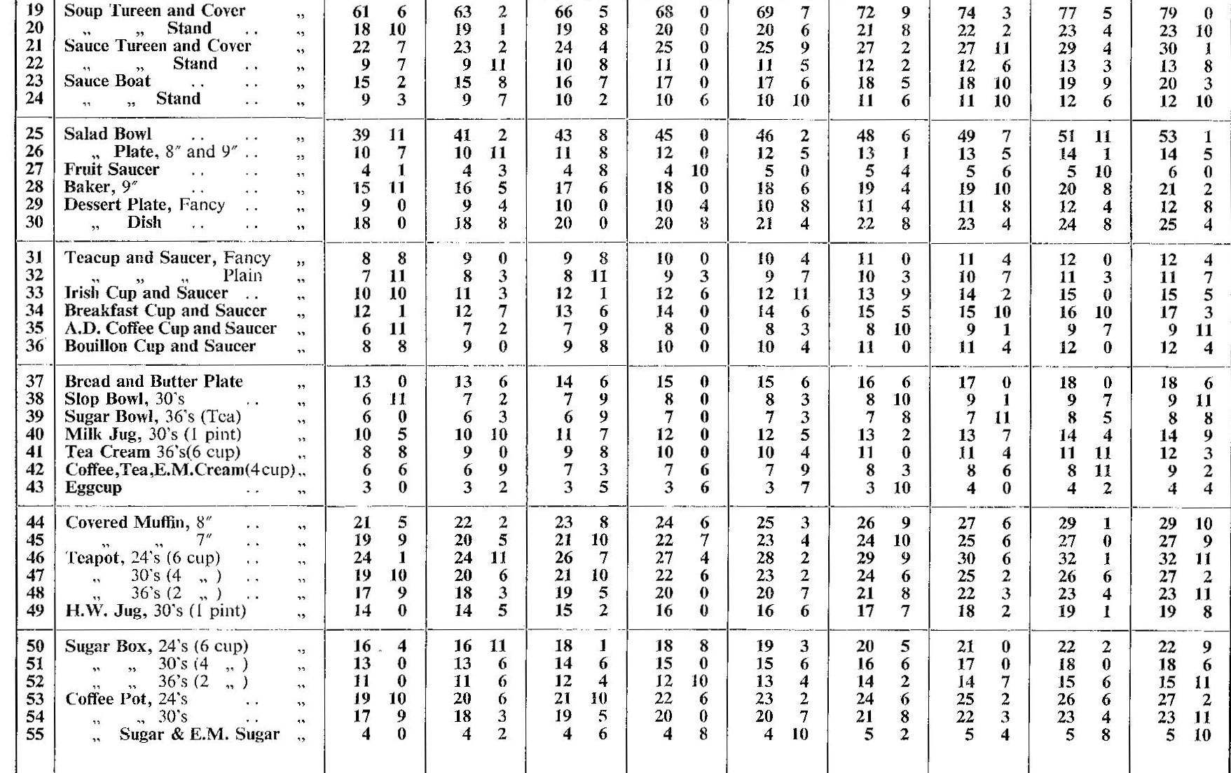 royal-crown-derby-price-list-1952
