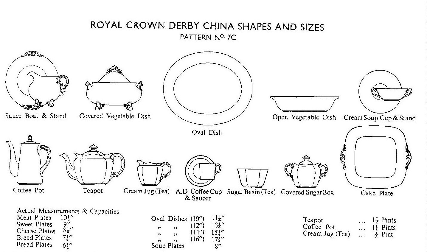 royal-crown-derby-thomas-goode-cataloge-undated-shape-outlines-dublin-dover