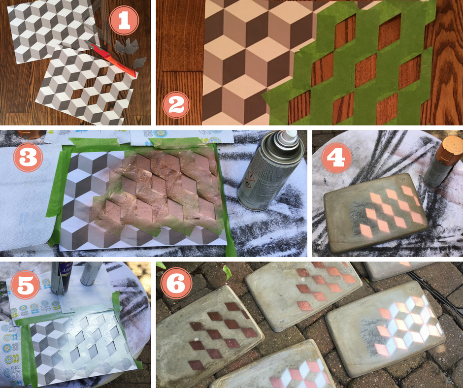 1. Print out a pattern to create a stencil. 2. Add frog tape to the cut stencil to stop your spray paint bleeding. 3. Cover your mat and spray the first colour. 4. Remove the stencil. 5. Use your second stencil and spray the next colour. 6. Continue with your stencils and spraying until the pattern is complete.