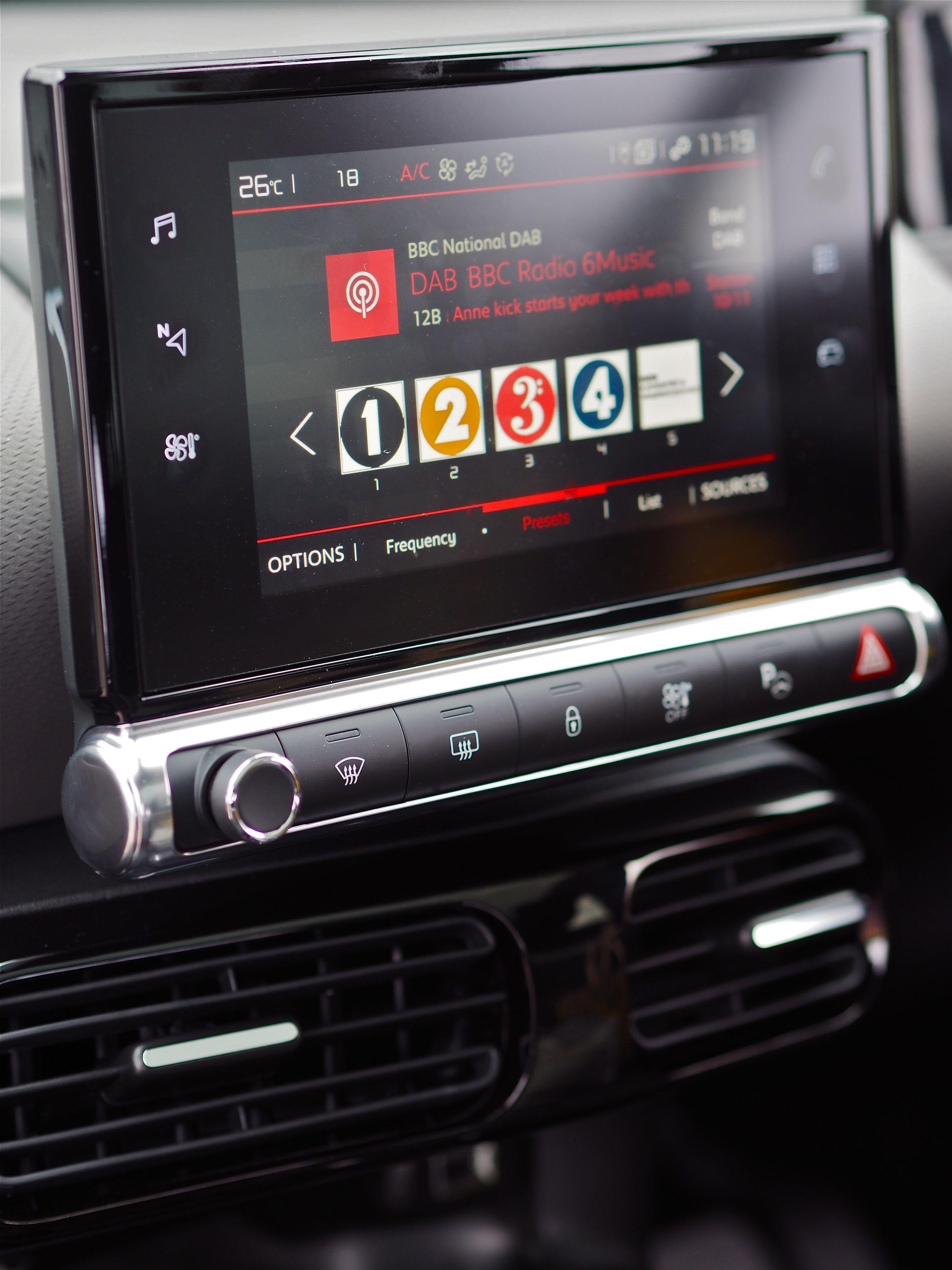 Citroën c4 cactus hatch design review