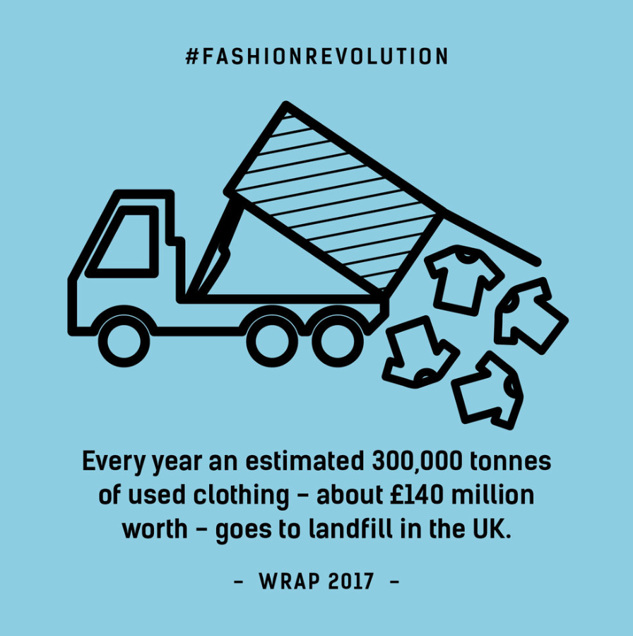 Source: Fashion Revolution