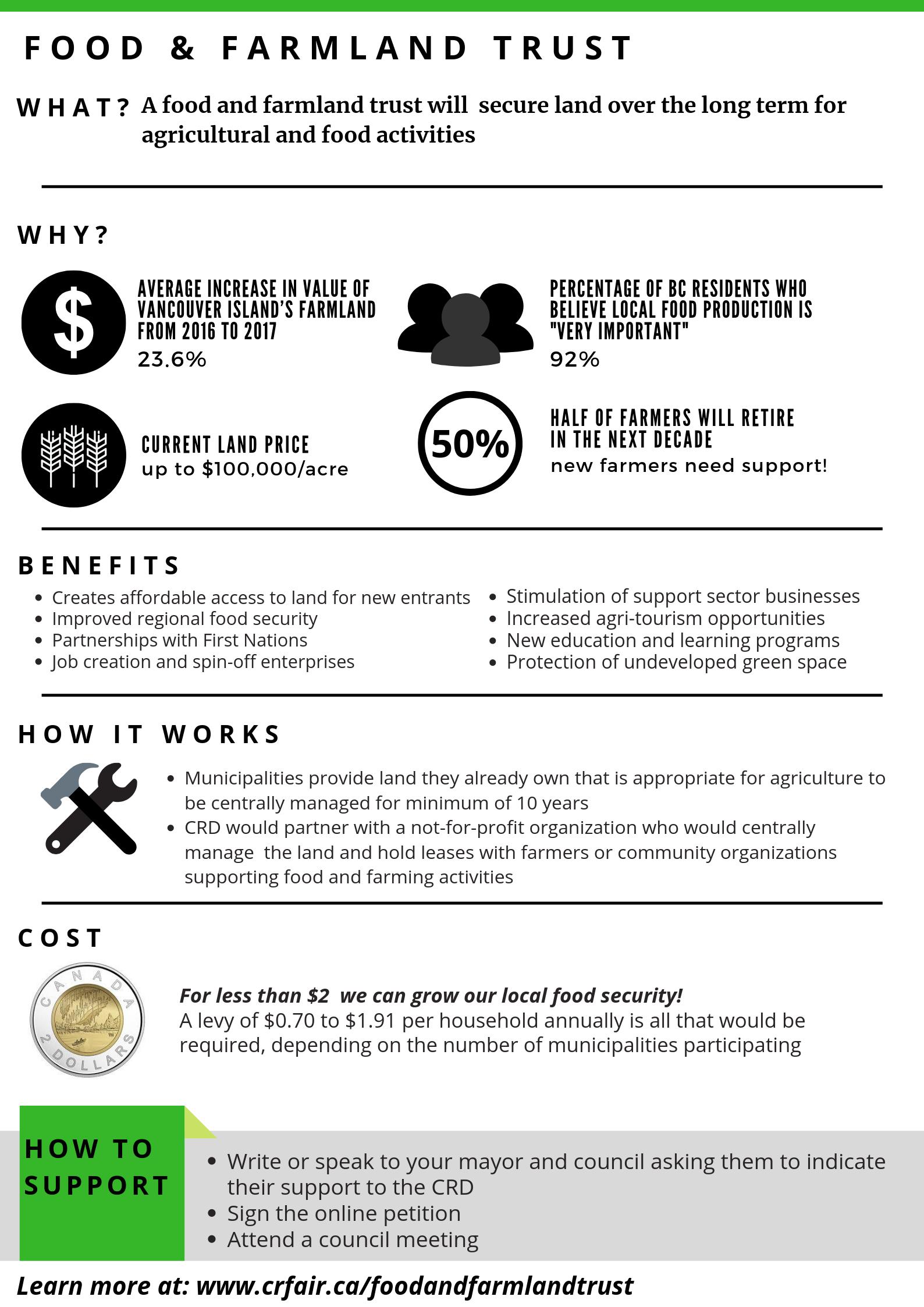 2019_CRFAIR_CRD_FoodlandTrust_Infographic.png