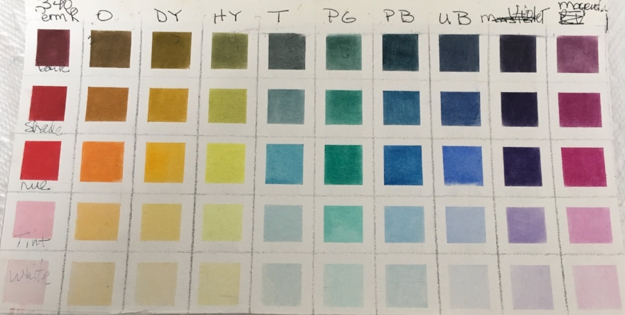 My Master Color Chart (pardon the writing errors!)