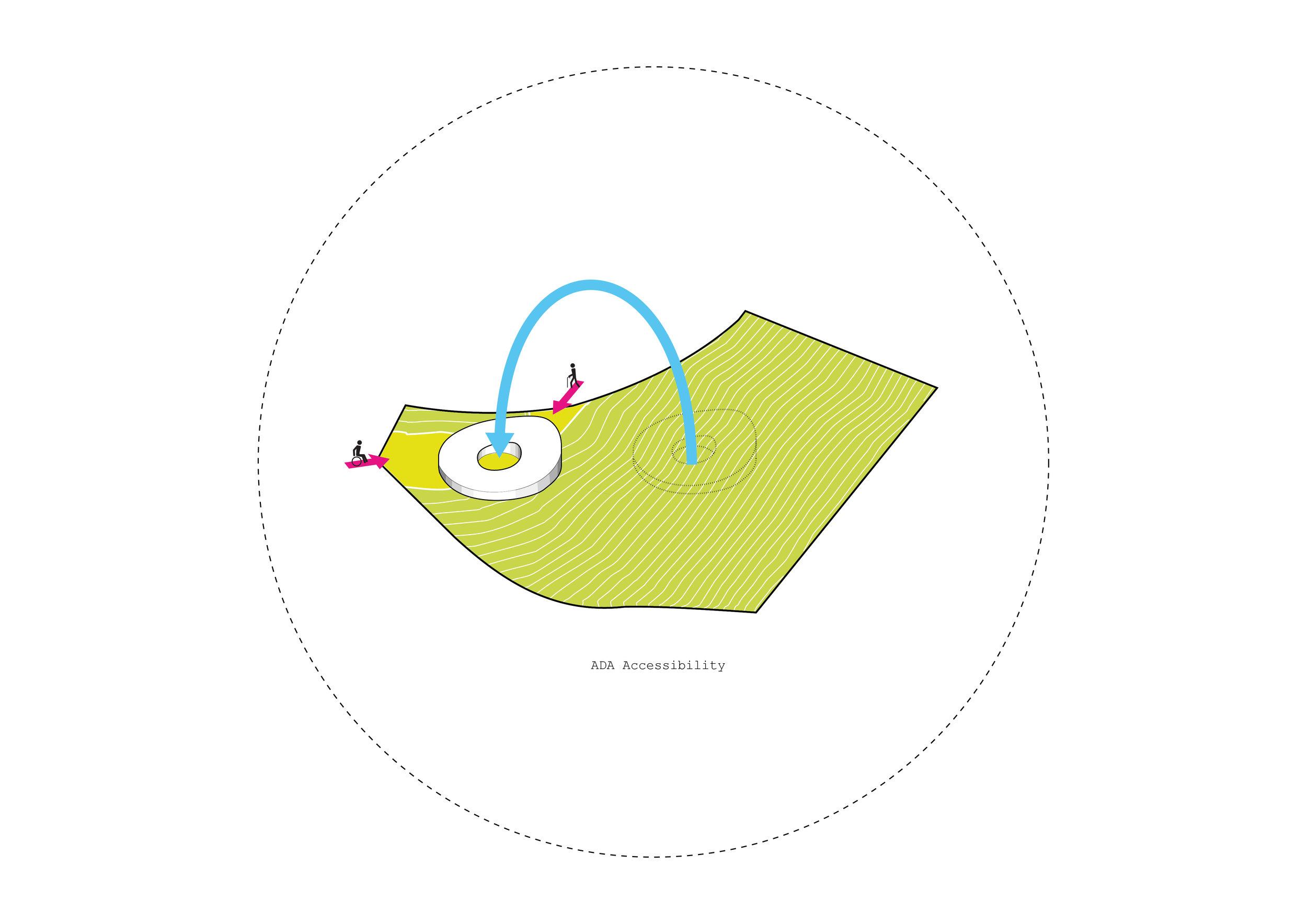diagram_3A-01.jpg