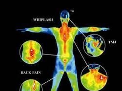 Whole Health Thermography