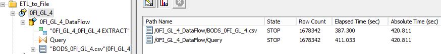 BODS 0FI_GL_4 perf.PNG