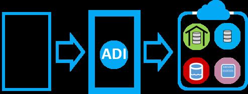 ADI on main page.png