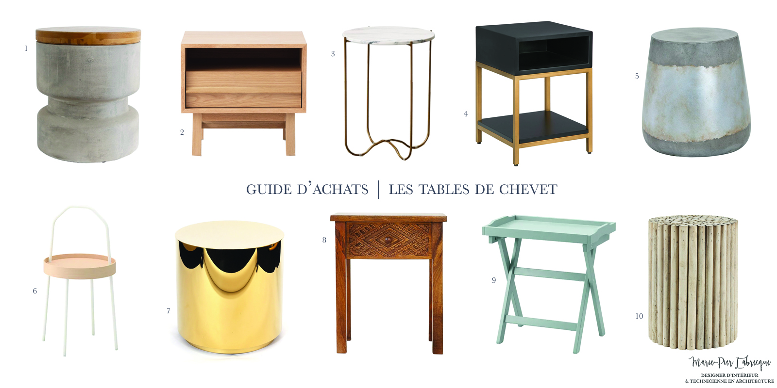 Guide d'achats les tables de chevet.jpg