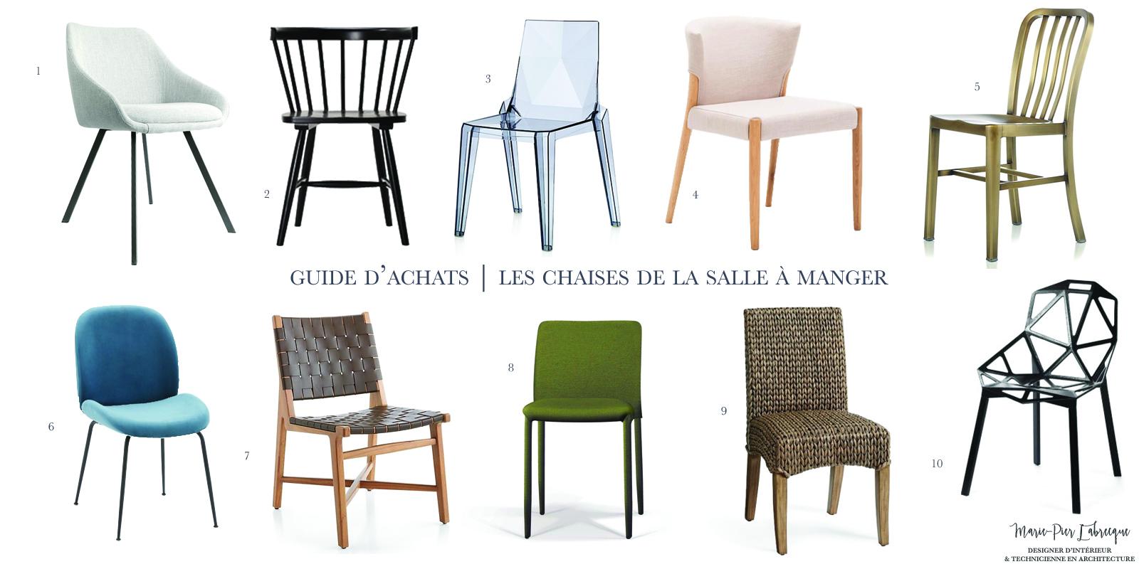 Guide d'achats les chaises.jpg