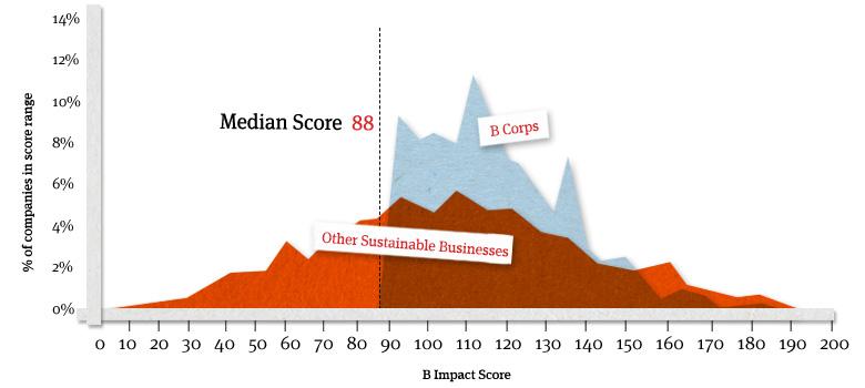 benchmark-graph.jpg