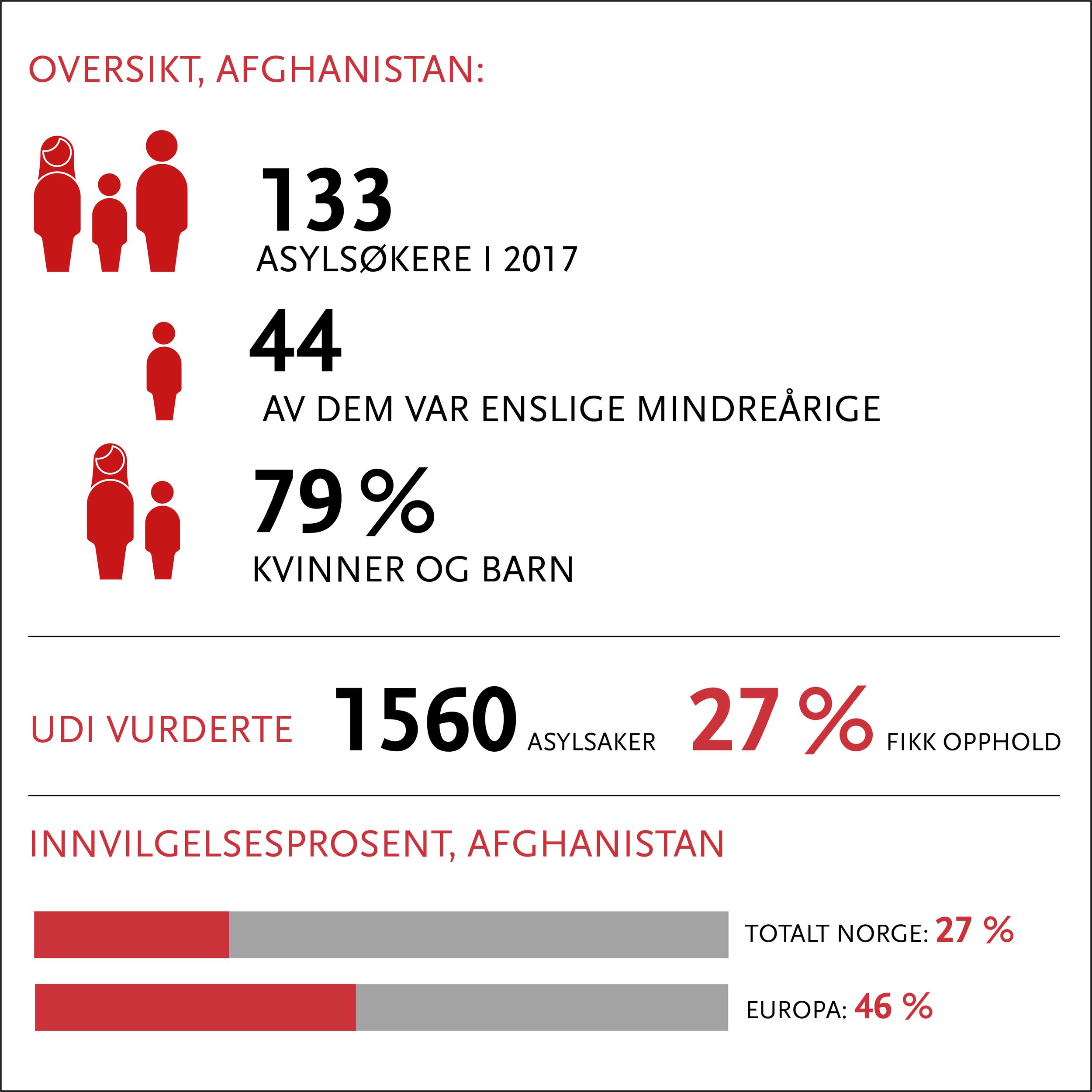 afghanistan oppdatert 2018.png