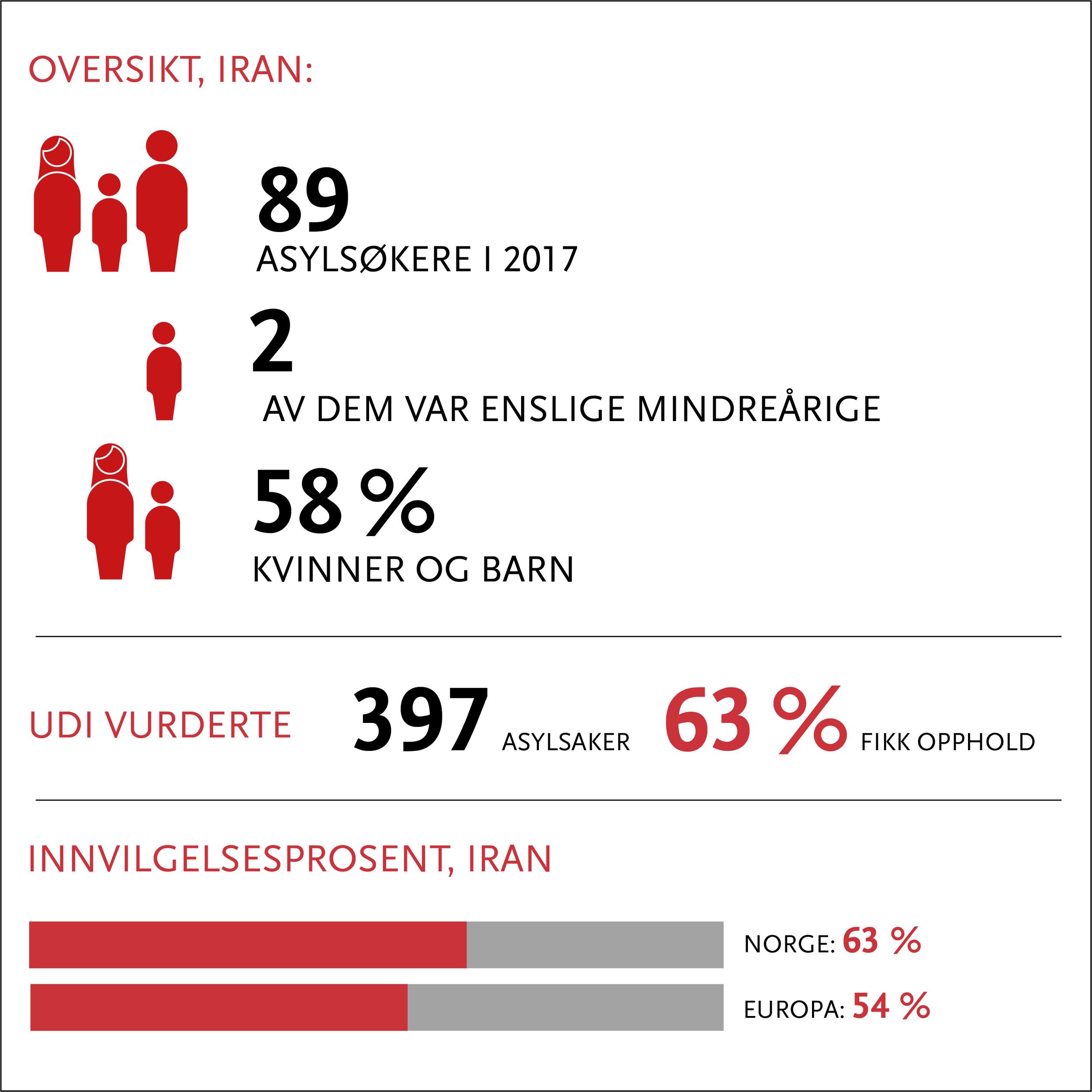 iran oppdatert 2018.png