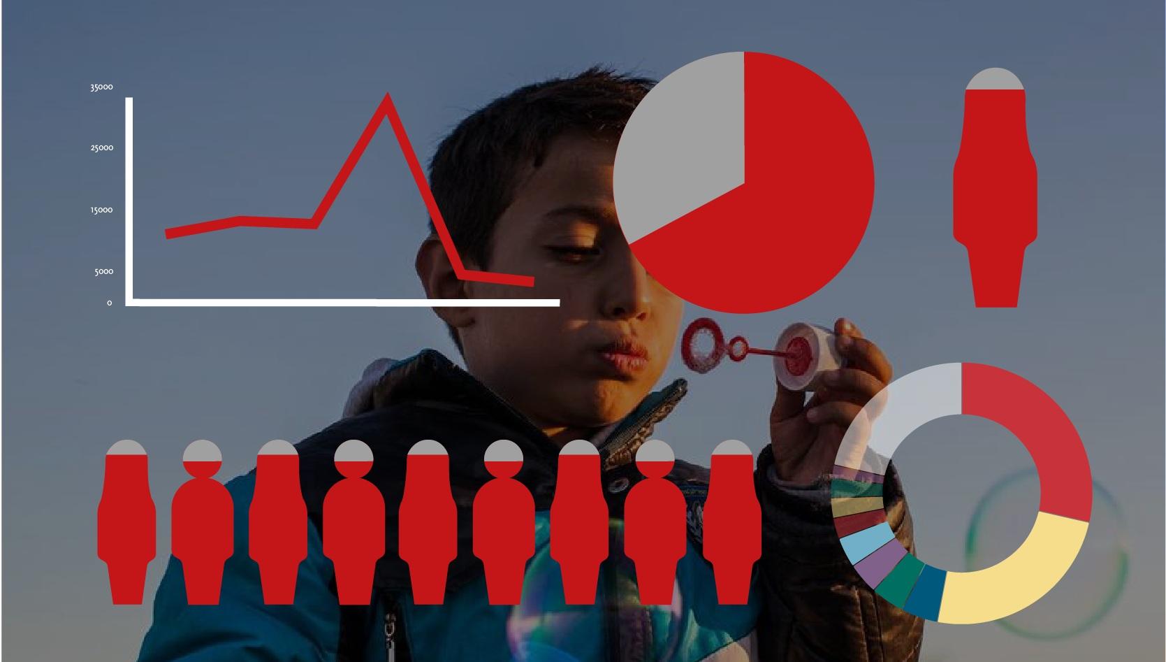 Statistikk på asylfeltet 2018 -