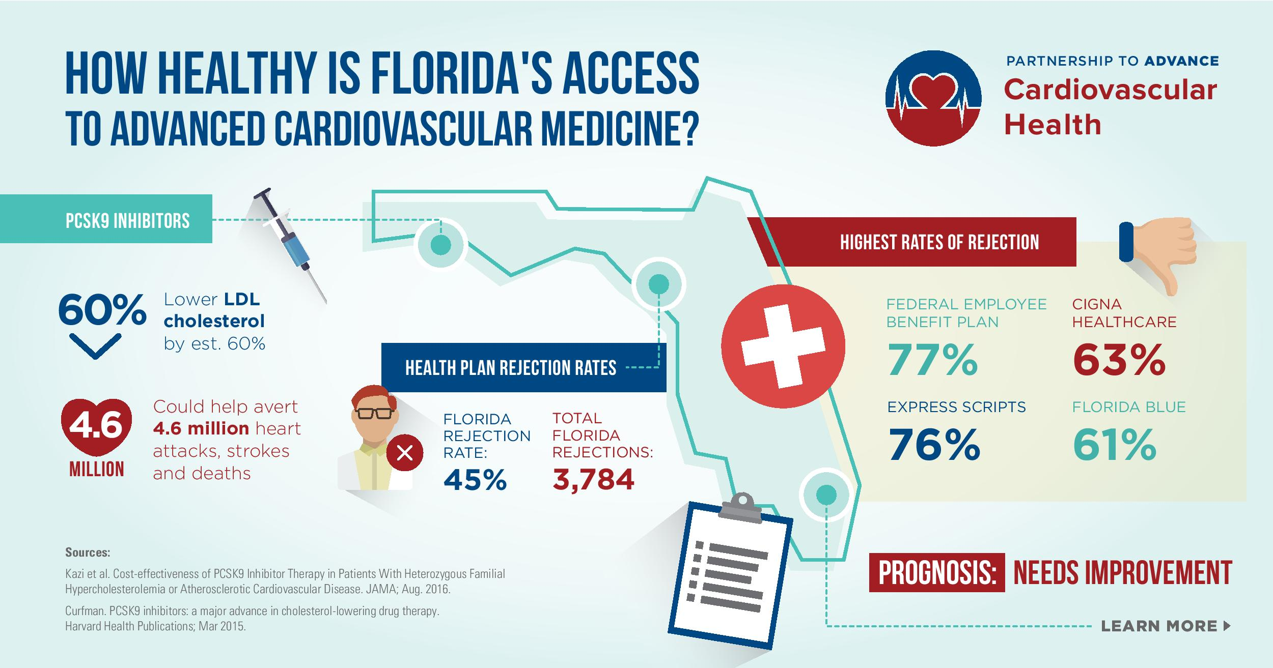 PACH_Florida_Infographic-page-001.jpg