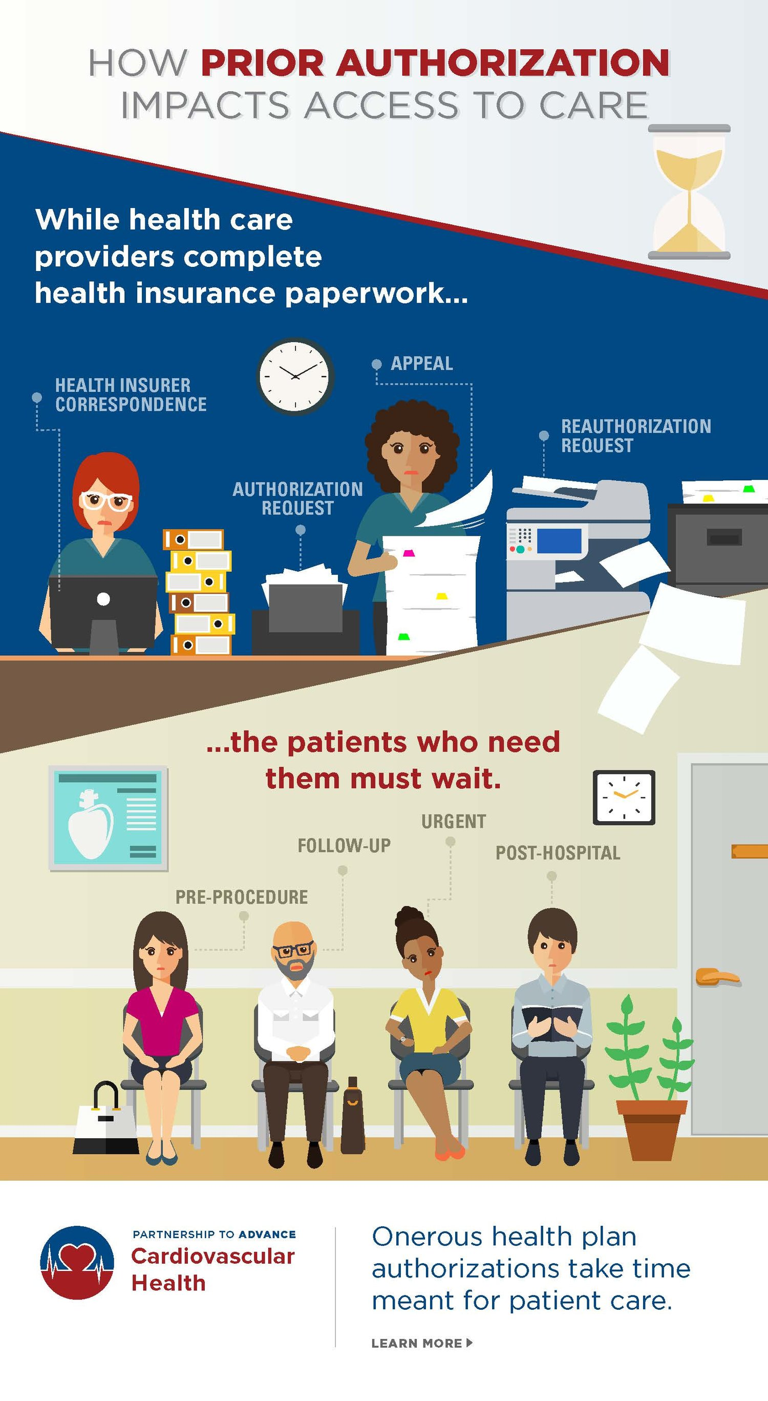 How Prior Authorization Impacts Access to Care