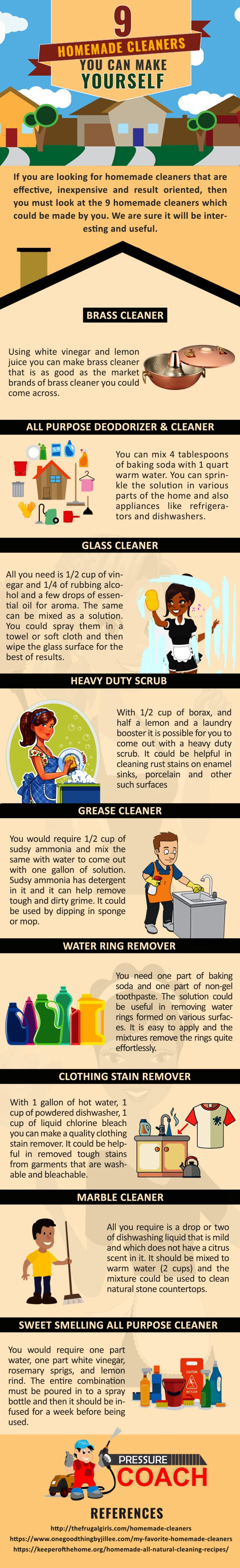 9-Homemade-Cleaners-You-Can-Make-Yourself-Infographic.png.jpeg