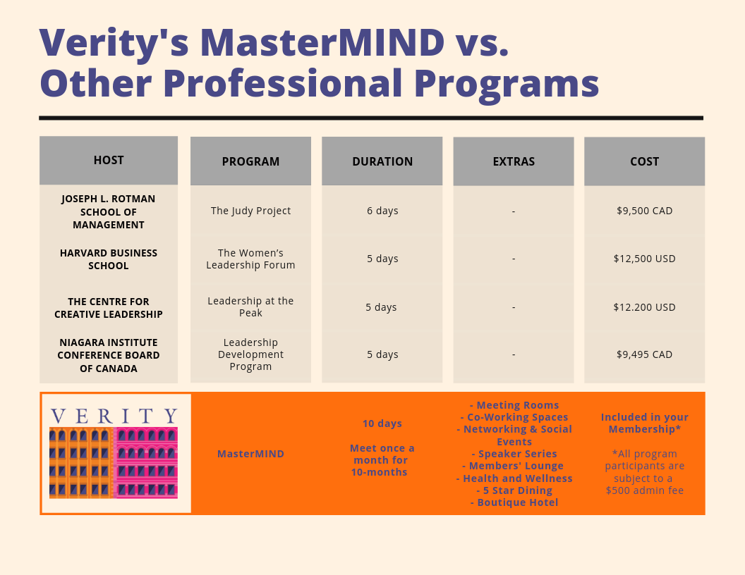 Copy of Copy of Copy of Copy of MasterMIND EBlast (2) 11 x 8.5 (2).png