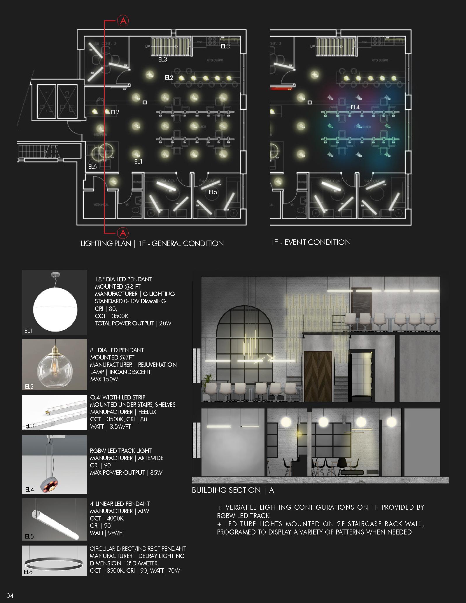 Tinder Office Lighting Design Pei