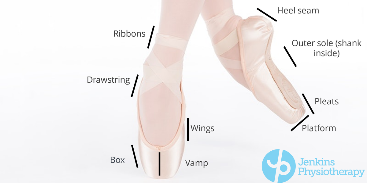 Pointe shoe anatomy.png
