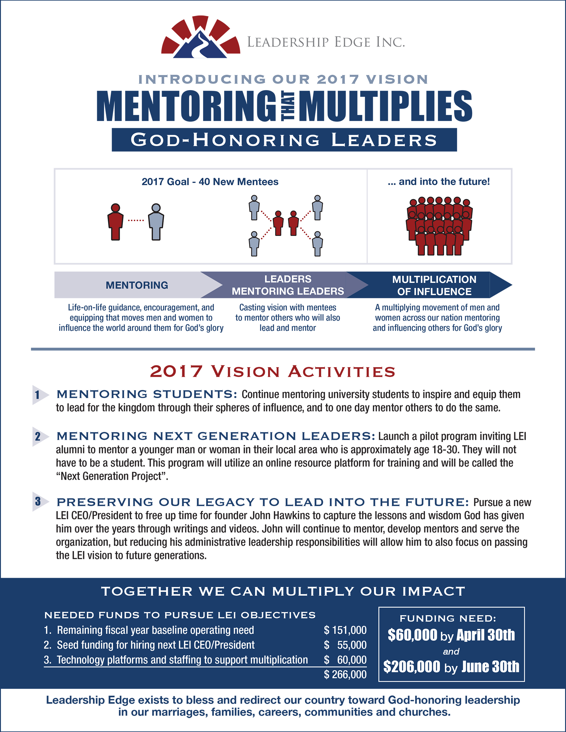 2017 Vision Sheet Vers FNL 2WEB.jpg