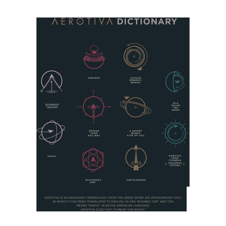 Aerotiva-Dictionary.png