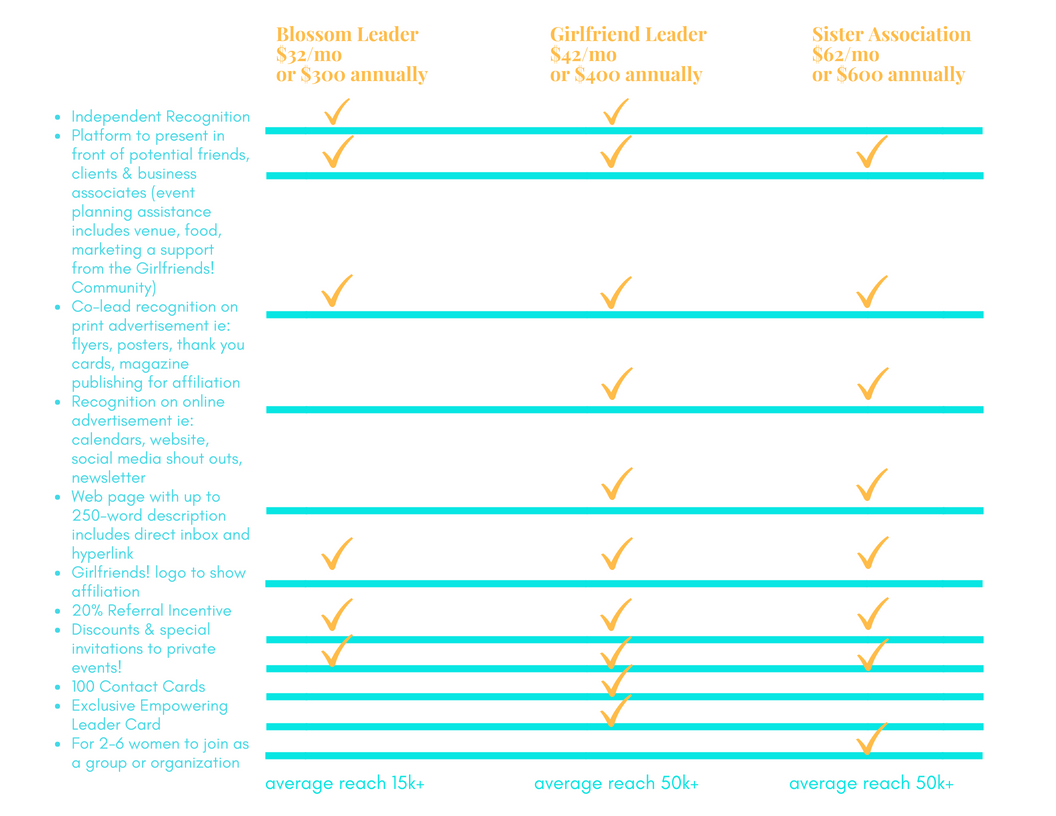 GF Empowering Leader Comparison Chart 2018 (1).png