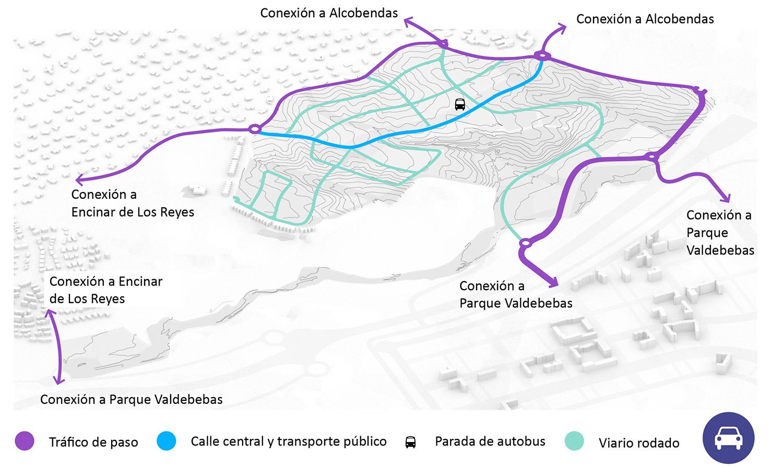 03_movilidad RODADO.jpg