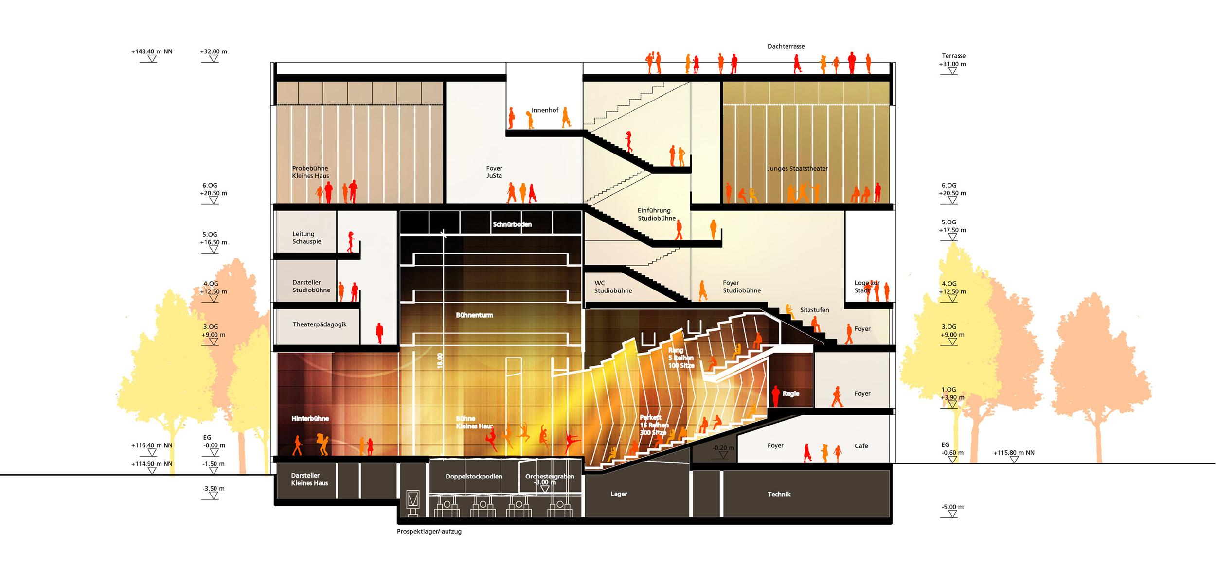 Staatstheater Karlsruhe | CROSS Architecture